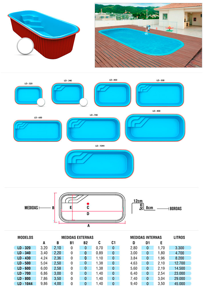 Medidas piscinas qu tienen de especial las piscinas for Piscinas medidas